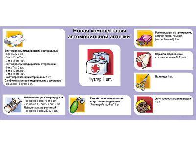 Состав производственной аптечки