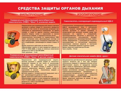Средства защиты органов дыхания при пожаре